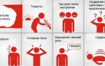 Симптомы рака мозга на ранних стадиях